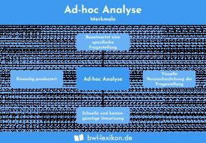 Ad-hoc Analyse: Merkmale