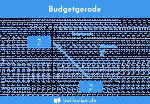 Budgetgerade
