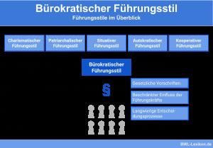 Führungsstile im Überblick: Bürokratischer Führungsstil