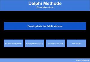 Delphi Methode: Einsatzbereiche