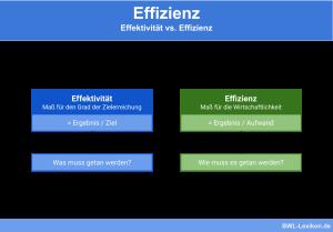 Effektivität vs. Effizienz: Unterschied