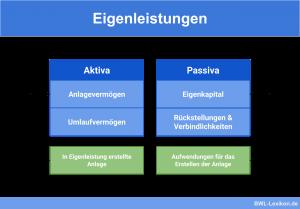 Eigenleistungen: Aktiva und Passiva