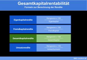 Gesamtkapitalrentabilität: Formeln zur Berechnung der Rendite