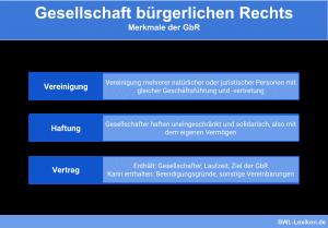 Merkmale der GbR (Gesellschaft bürgerlichen Rechts)