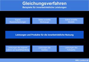 Gleichungsverfahren - Beispiele für innerbetriebliche Leistungen