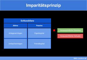 Imparitätsprinzip