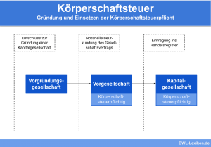 Körperschaftsteuer: Gründung und Einsetzen der Körperschaftsteuerpflicht