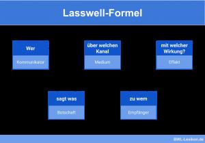 Lasswell-Formel