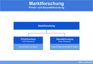 Marktforschung: Primärforschung (Field Research) und Sekundärforschung (Desk Research)