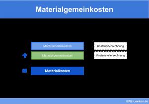 Materialgemeinkosten