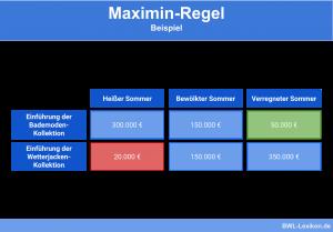 Maximin-Regel: Beispiel