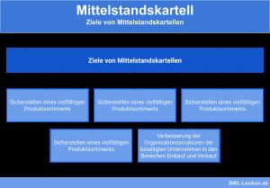 Ziele von Mittelstandskartellen