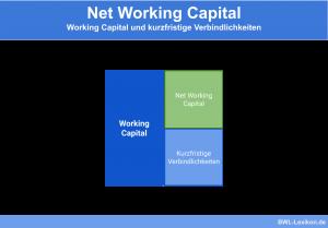 Working Capital: Net Working Capital und kurzfristige Verbindlichkeiten