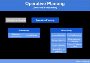 Operative Planung: Grob- und Feinplanung