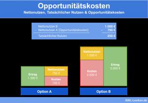 Opportunitätskosten (Verzichtskosten): Nettonutzen, tatsächlicher Nutzen & Opportunität
