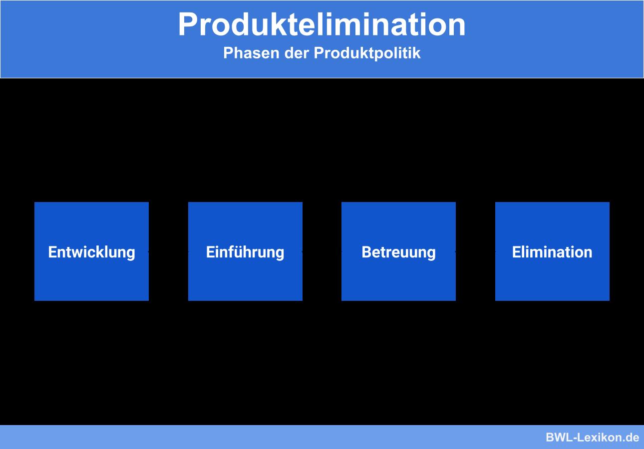 Entwicklung Von Erfolgskriterien Fur Produktinnovation 4