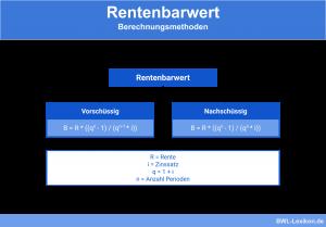 Rentenbarwert: Berechnungsmethoden