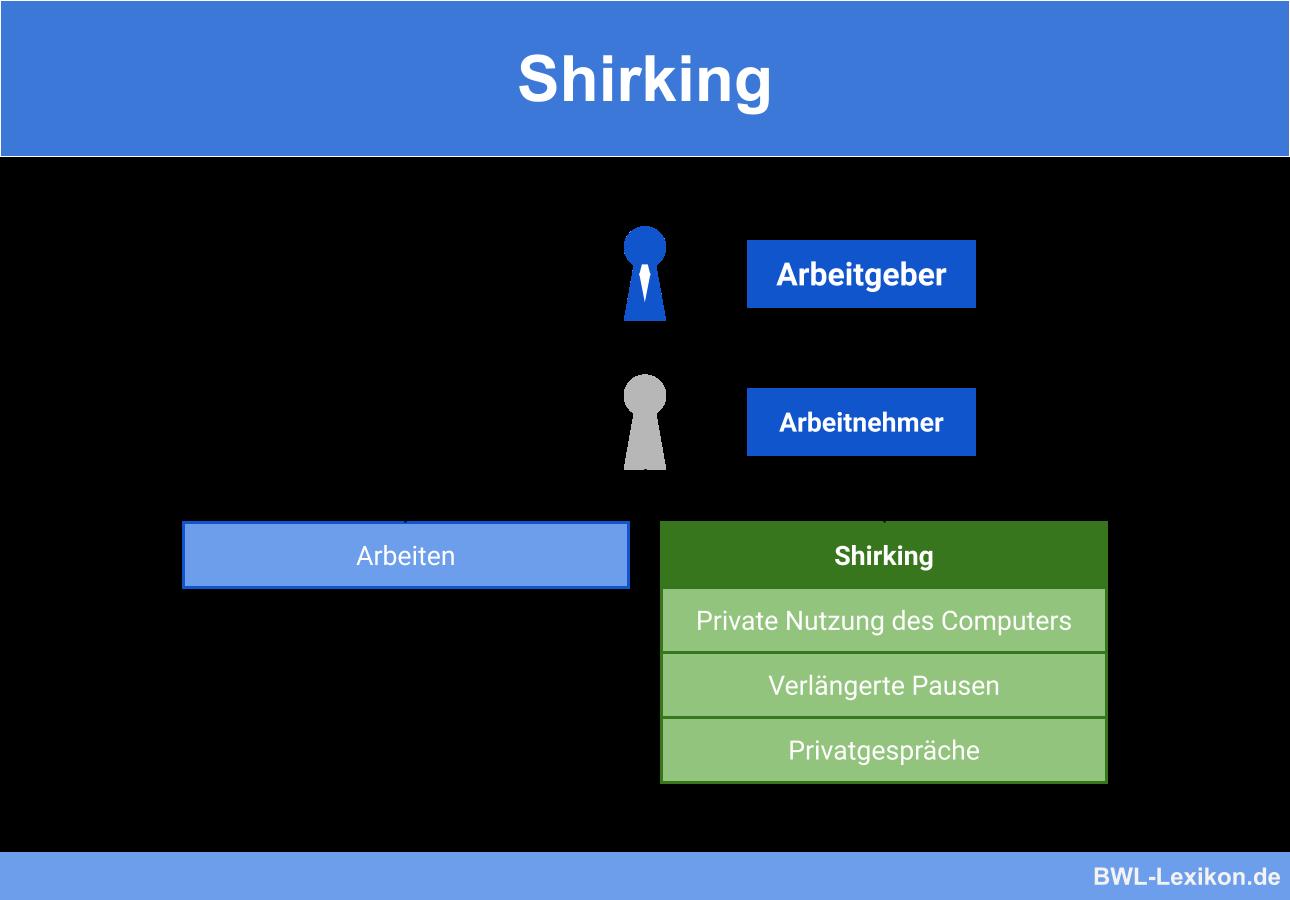 Shirking