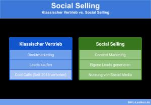 Social Selling: Klassischer Vertrieb vs. Social Selling