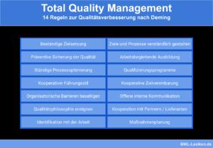 Total Quality Management: 14 Regeln zur Qualitätsverbesserung nach Deming