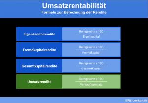 Umsatzrentabilität: Formeln zur Berechnung der Rendite
