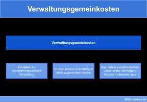 Merkmale der Verwaltungsgemeinkosten