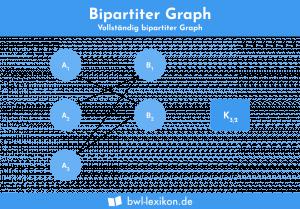 Vollständig bipartiter Graph